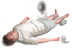 оказание помощи при тепловом ударе
