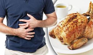 симптомы отравления куриным мясом