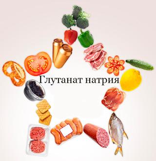 продукты, содержащие глутамат натрия