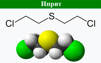 иприт — химическая и структурная формула