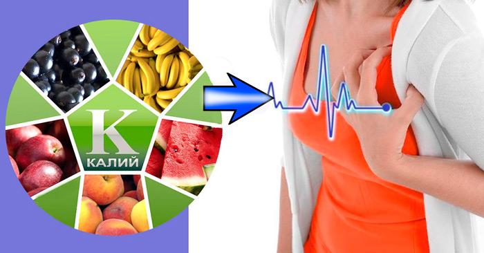 продукты, содержащие калий на фоне женщины держащейся за сердце