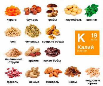 продукты с большими содержанием калия
